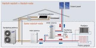 prof.sistem.klim.5